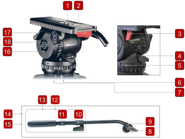 Sachtler Video 20 SB